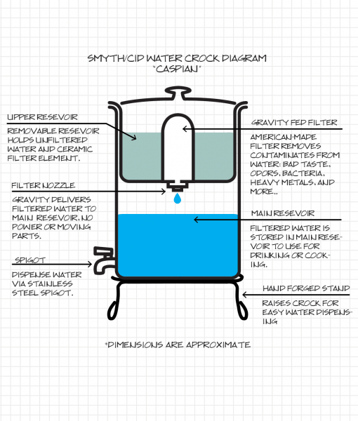 Caspian water filter crock diagram