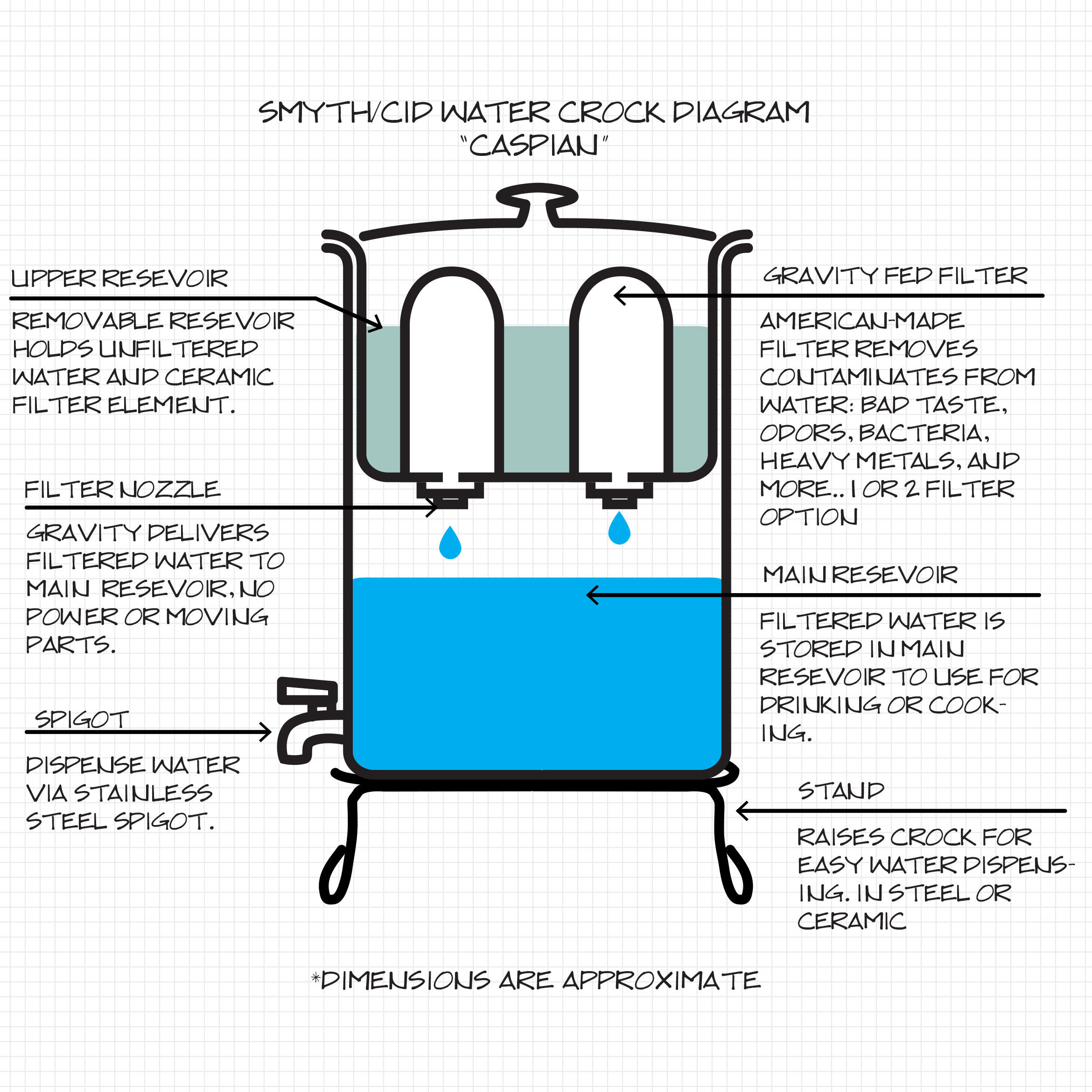 Caspian Stoneware Water Filter Cooler Diagram